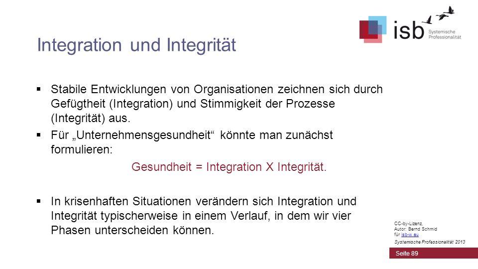 Integration und Integrität