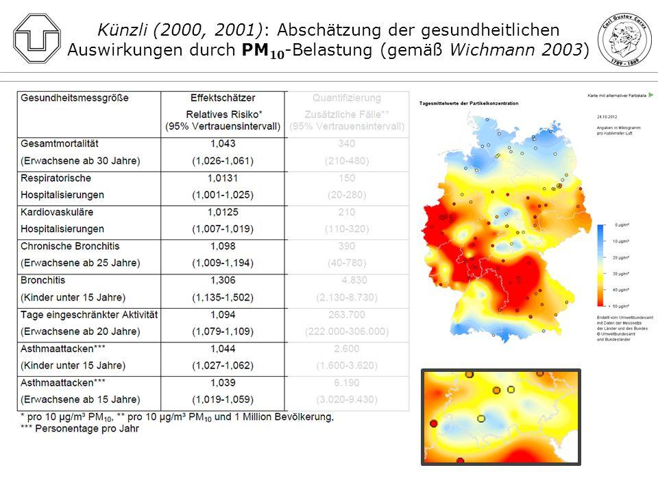 Künzli (2000, 2001): Abschätzung der gesundheitlichen Auswirkungen durch PM10-Belastung (gemäß Wichmann 2003)