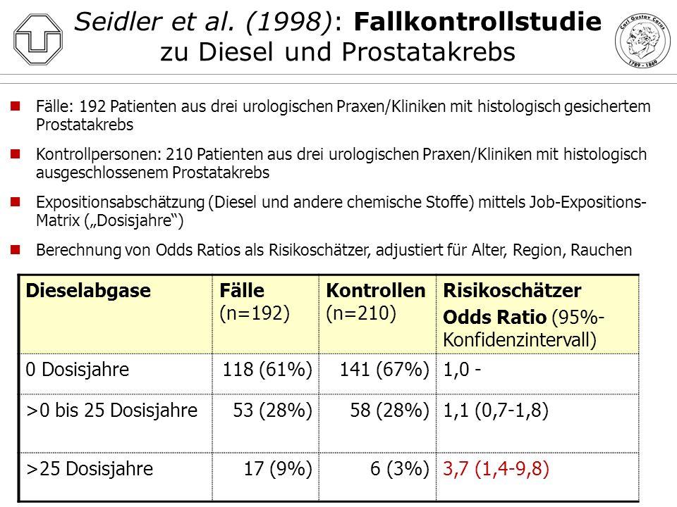 Seidler et al. (1998): Fallkontrollstudie zu Diesel und Prostatakrebs