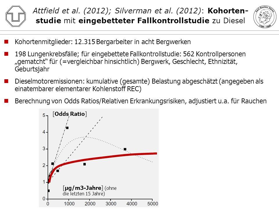 Attfield et al. (2012); Silverman et al