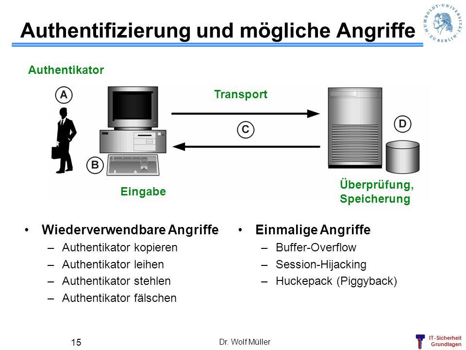 Authentifizierung und mögliche Angriffe