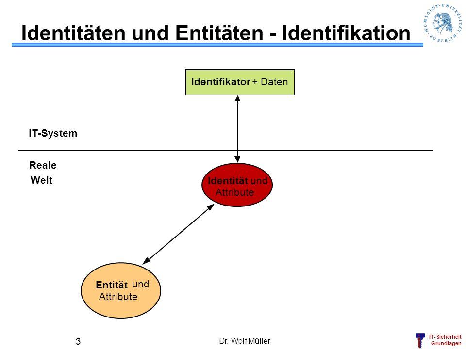 Identitäten und Entitäten - Identifikation