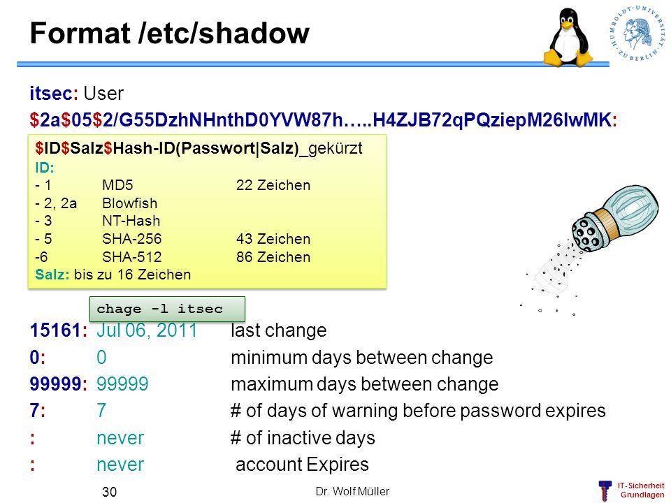 Format /etc/shadow