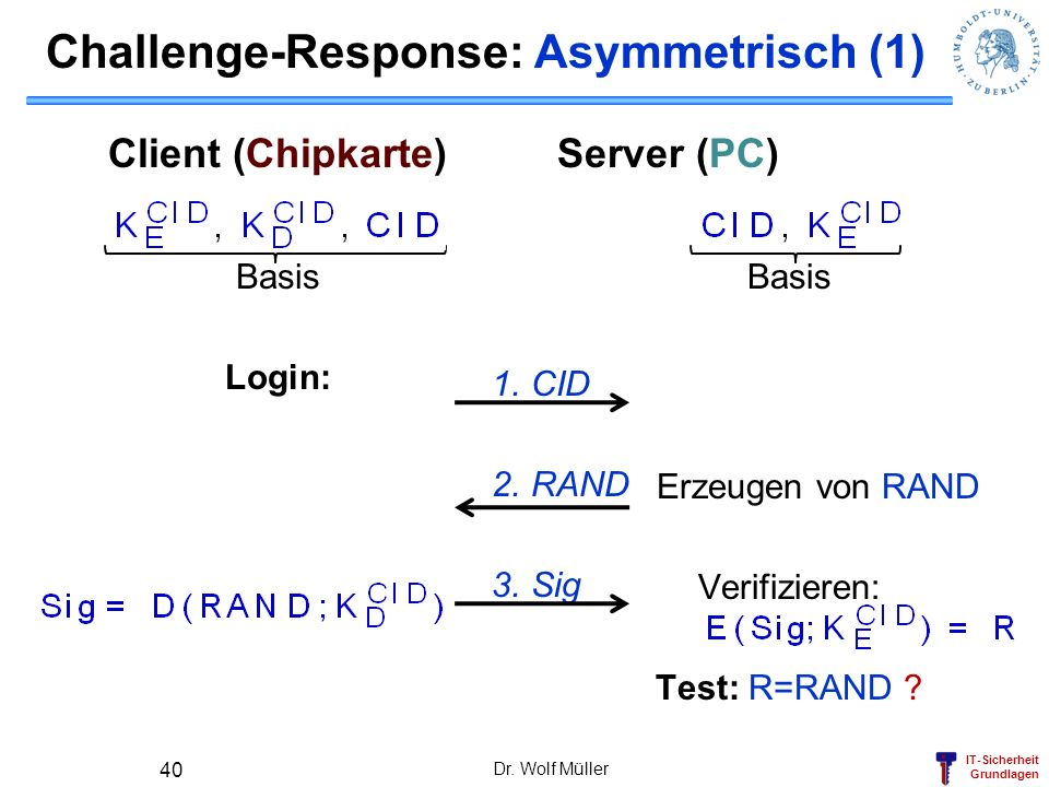 Challenge-Response: Asymmetrisch (1)