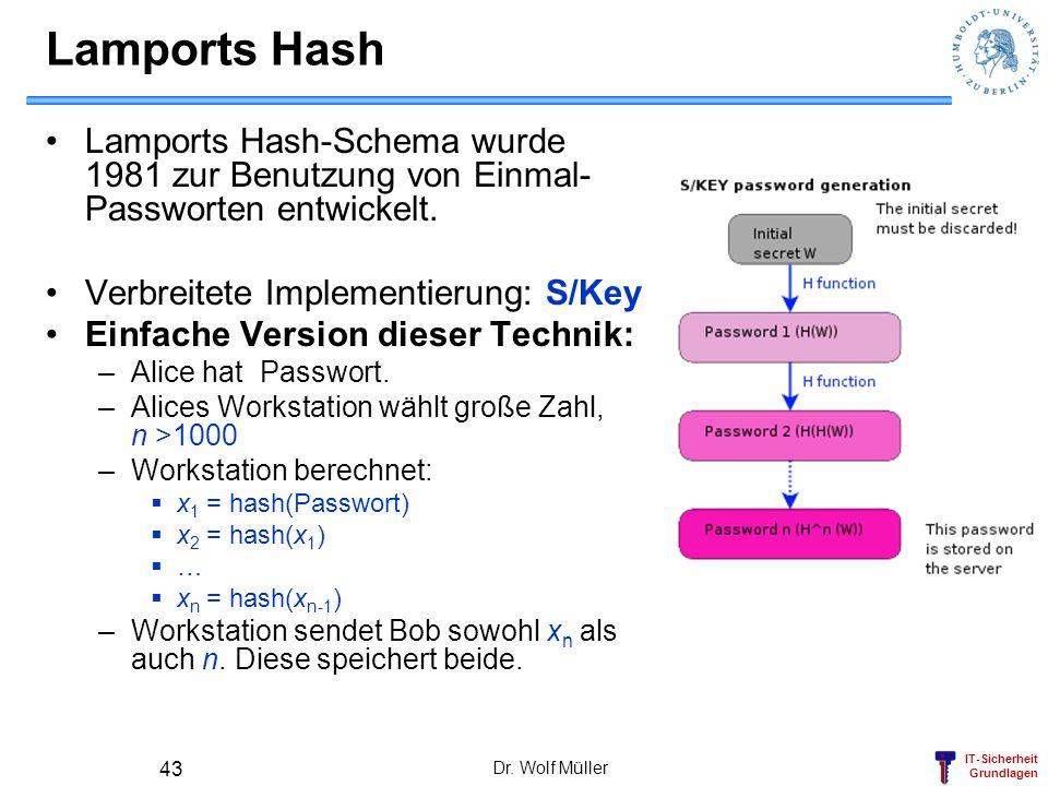 Lamports Hash Lamports Hash-Schema wurde 1981 zur Benutzung von Einmal-Passworten entwickelt. Verbreitete Implementierung: S/Key.