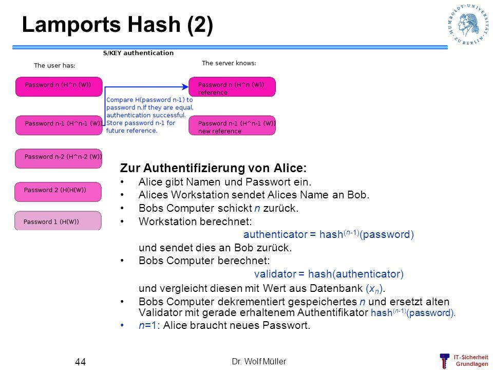 Lamports Hash (2) Zur Authentifizierung von Alice: