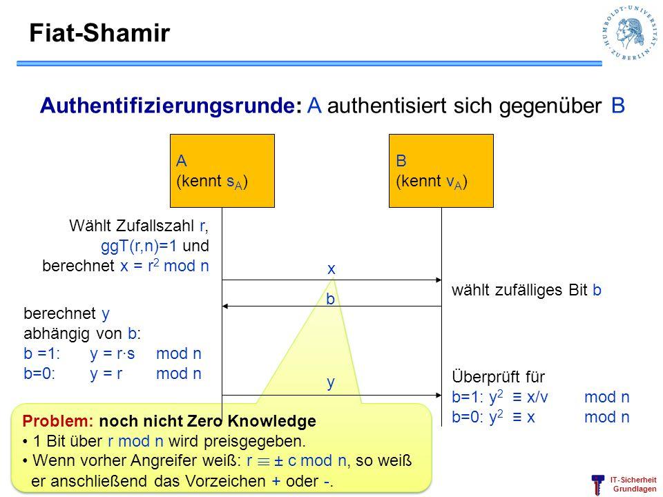 Fiat-Shamir Authentifizierungsrunde: A authentisiert sich gegenüber B