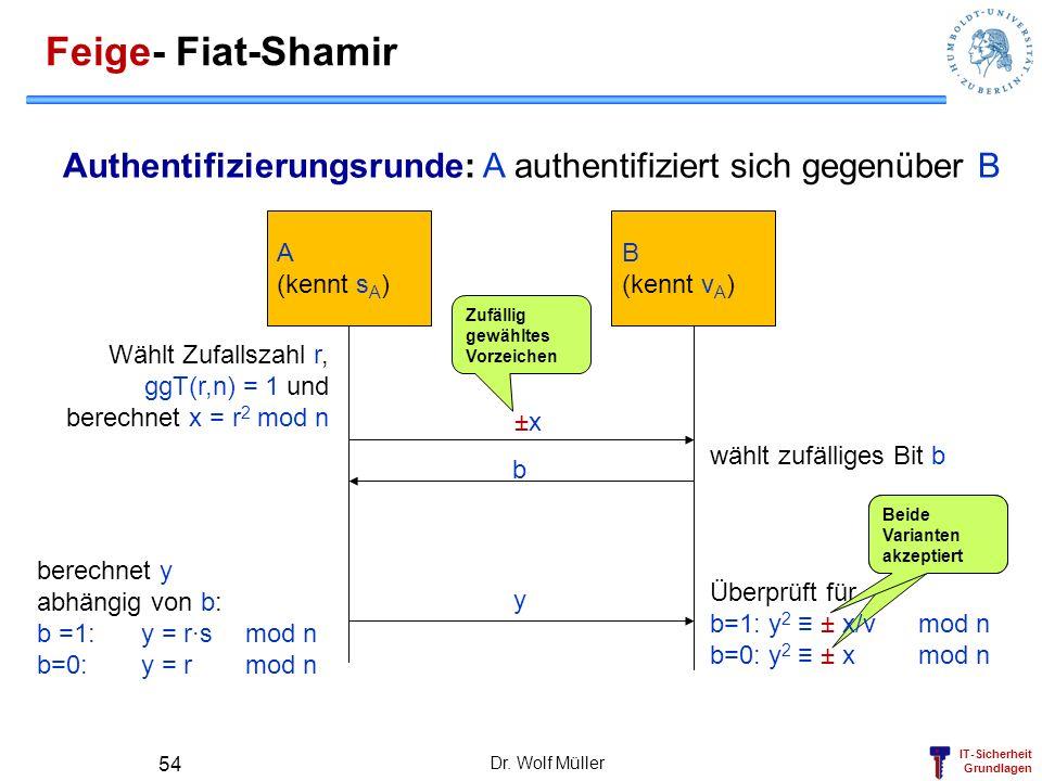Feige- Fiat-Shamir Authentifizierungsrunde: A authentifiziert sich gegenüber B. A. (kennt sA) B.