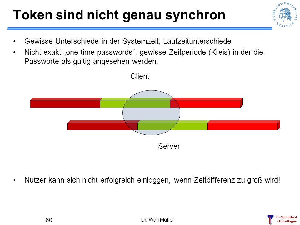 Token sind nicht genau synchron