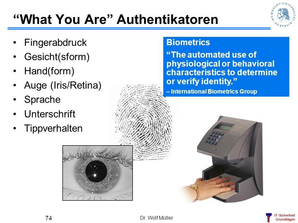 What You Are Authentikatoren