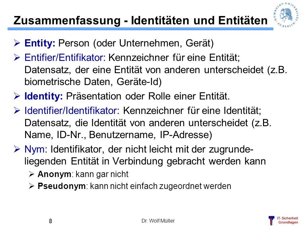 Zusammenfassung - Identitäten und Entitäten