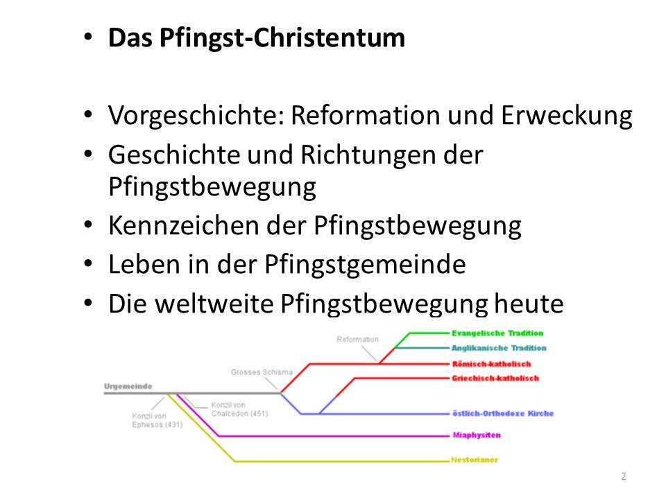 Das Pfingst-Christentum