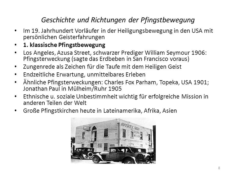 Geschichte und Richtungen der Pfingstbewegung