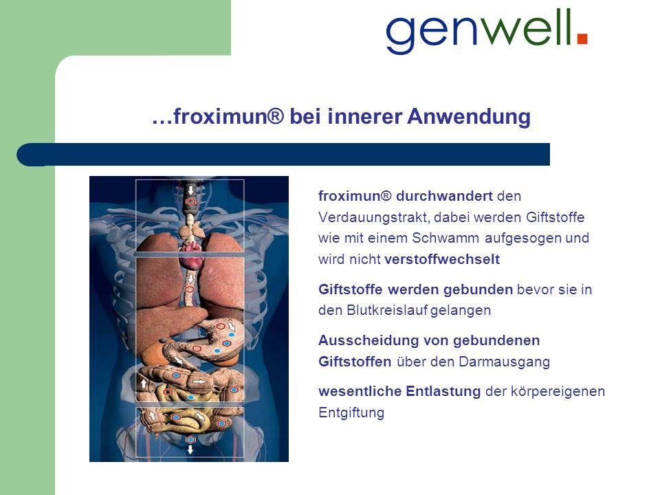 …froximun® bei innerer Anwendung
