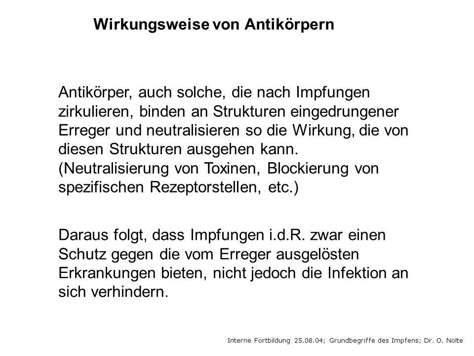Wirkungsweise von Antikörpern
