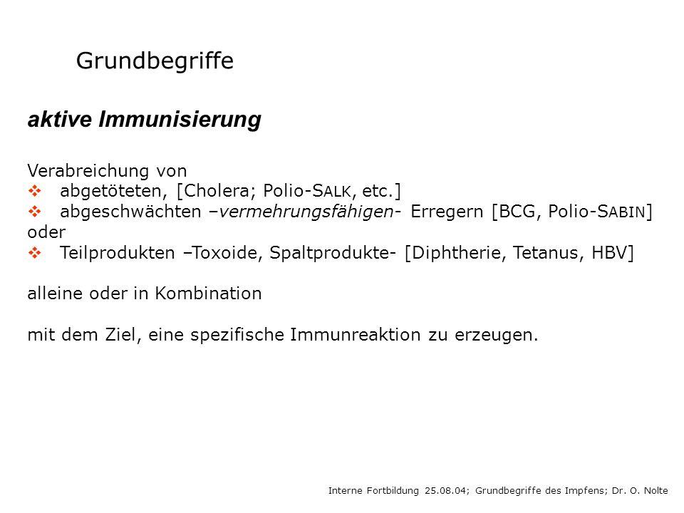 Grundbegriffe aktive Immunisierung Verabreichung von