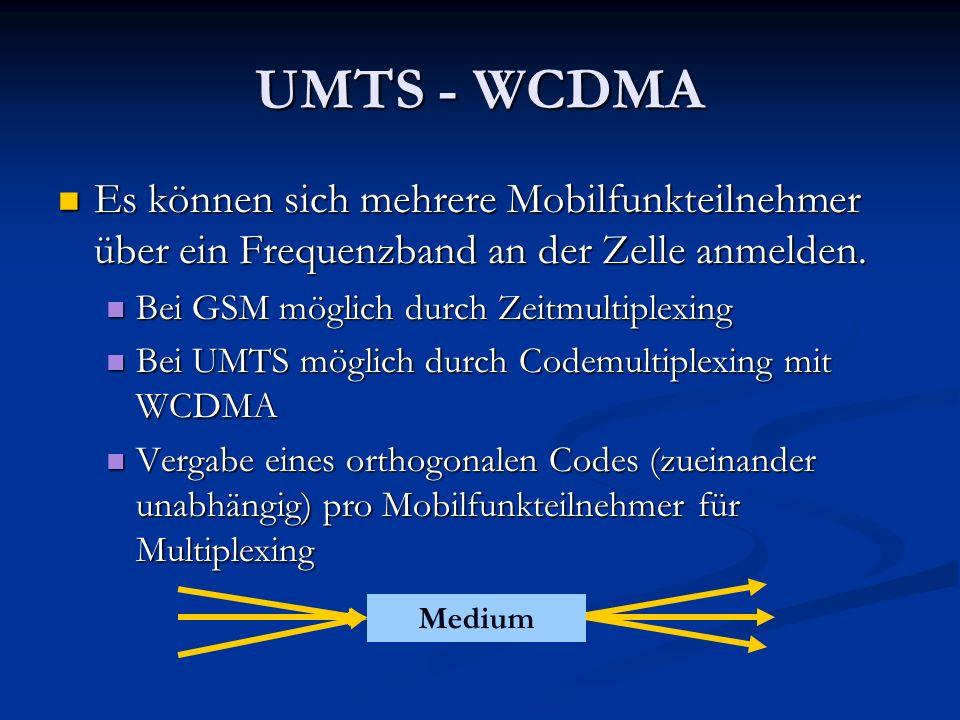 UMTS - WCDMA Es können sich mehrere Mobilfunkteilnehmer über ein Frequenzband an der Zelle anmelden.