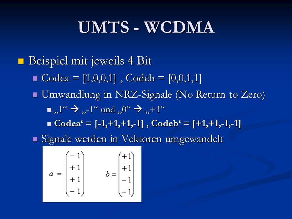 UMTS - WCDMA Beispiel mit jeweils 4 Bit