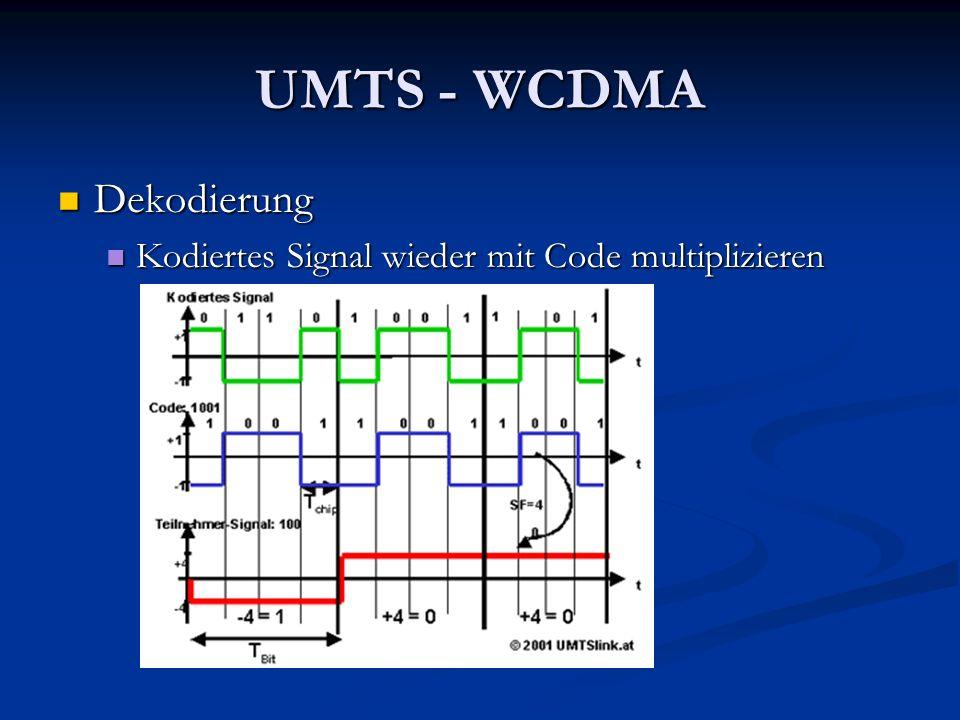 UMTS - WCDMA Dekodierung