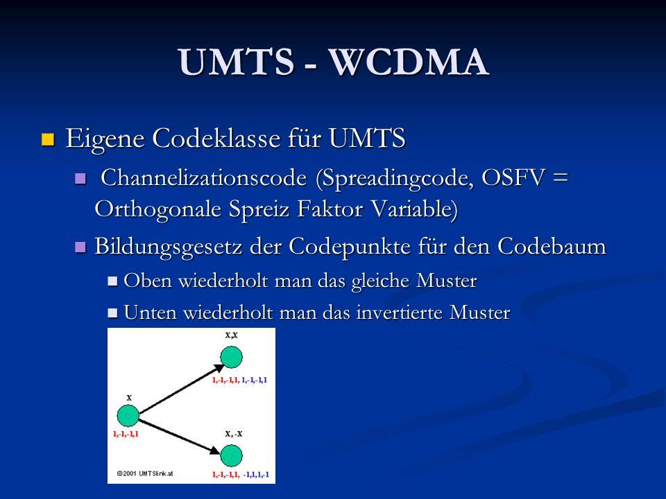 UMTS - WCDMA Eigene Codeklasse für UMTS