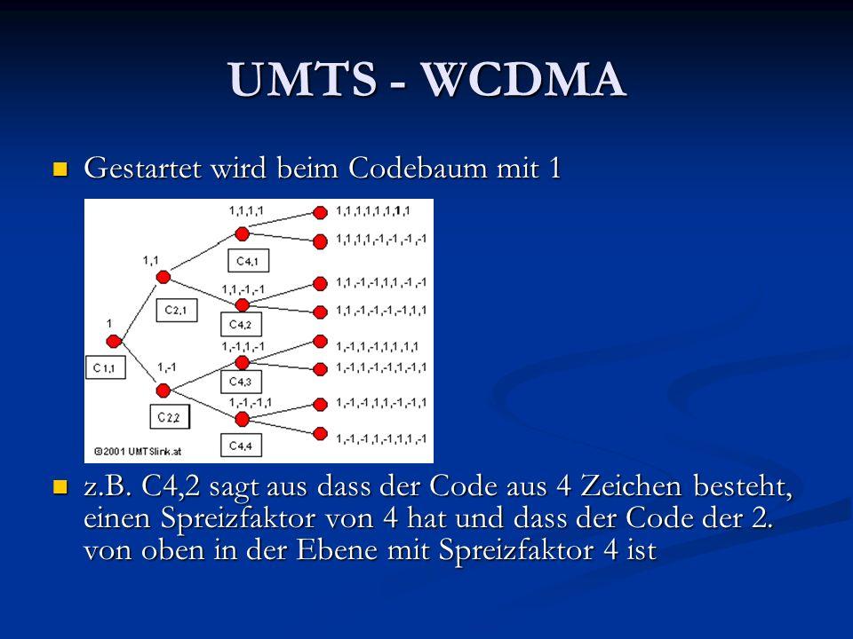 UMTS - WCDMA Gestartet wird beim Codebaum mit 1