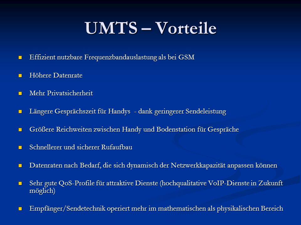 UMTS – Vorteile Effizient nutzbare Frequenzbandauslastung als bei GSM