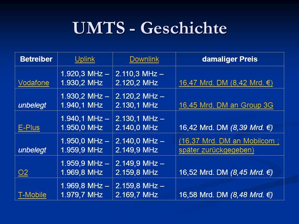 UMTS - Geschichte Betreiber Uplink Downlink damaliger Preis Vodafone