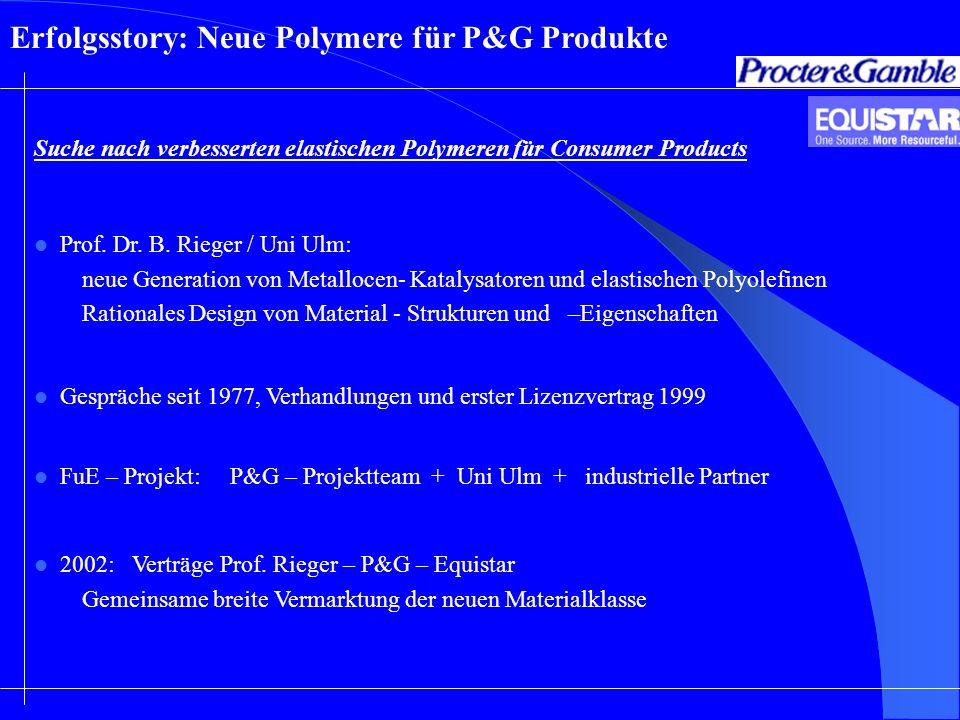 Erfolgsstory: Neue Polymere für P&G Produkte