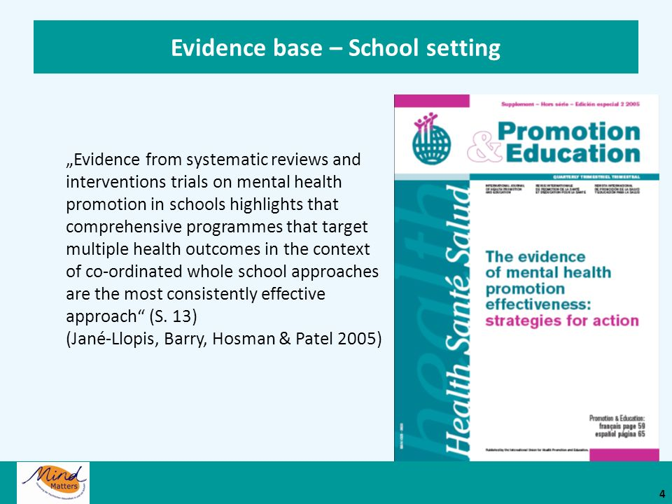 Evidence base – School setting