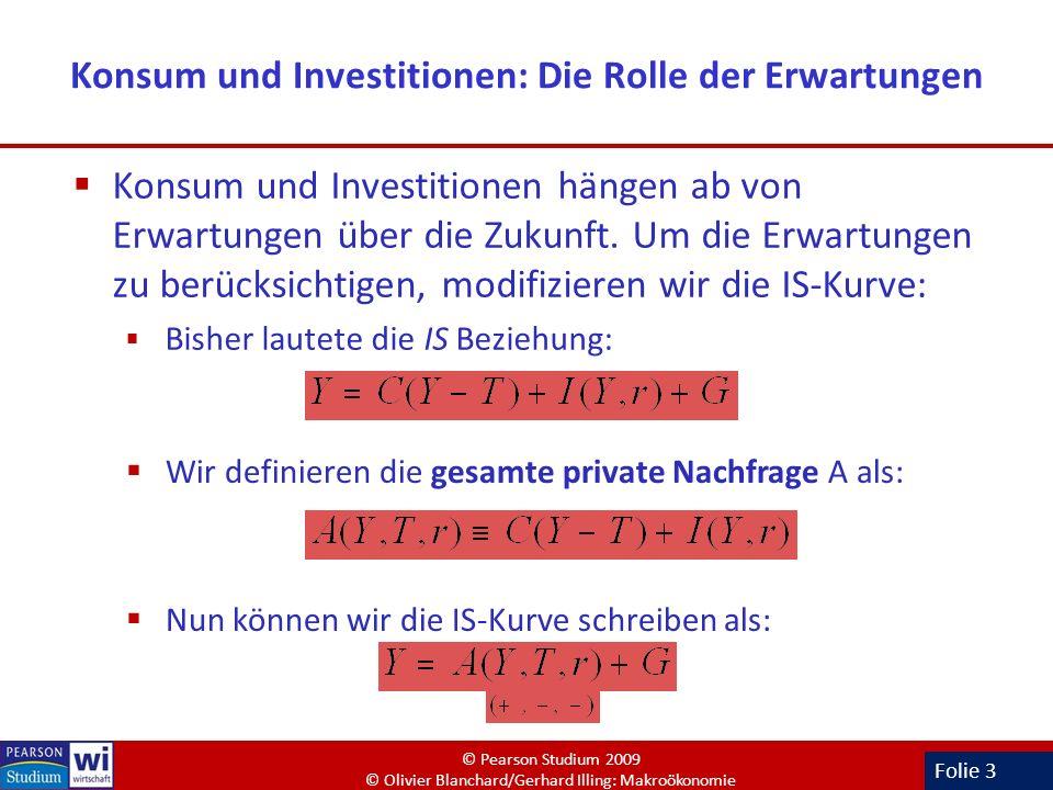 Konsum und Investitionen: Die Rolle der Erwartungen