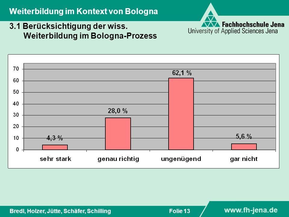 3.1 Berücksichtigung der wiss. Weiterbildung im Bologna-Prozess