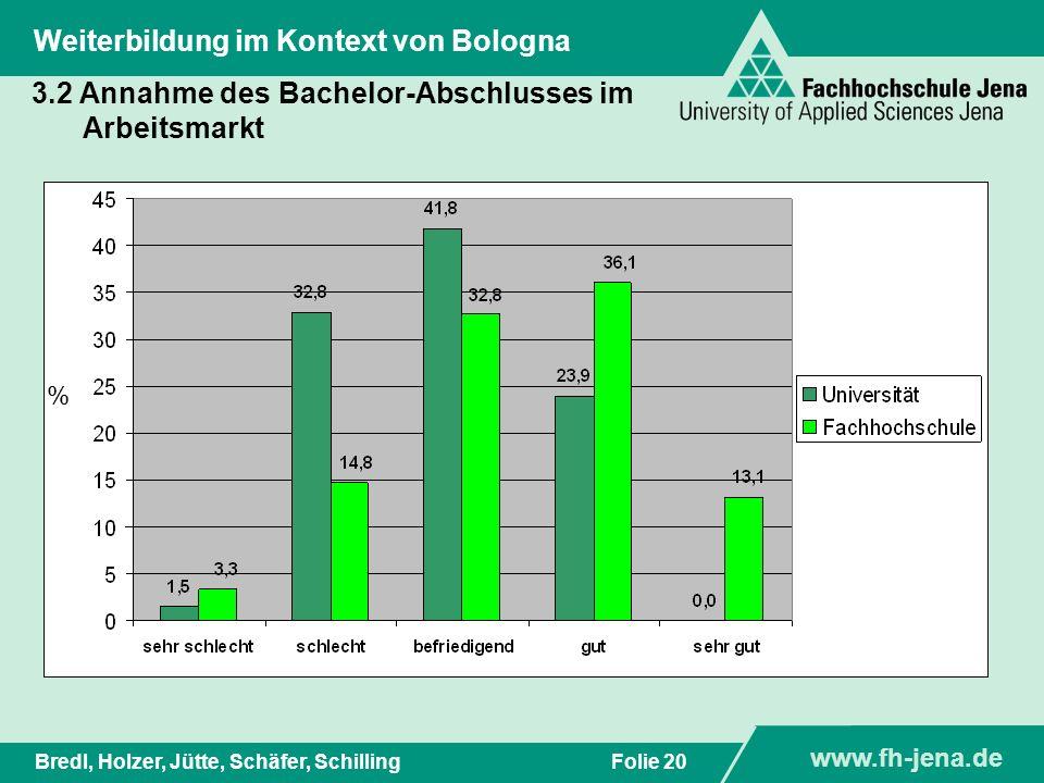 3.2 Annahme des Bachelor-Abschlusses im Arbeitsmarkt