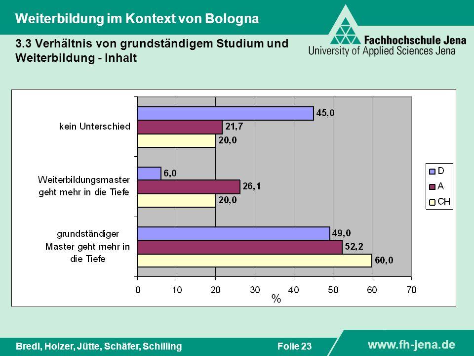 3.3 Verhältnis von grundständigem Studium und Weiterbildung - Inhalt