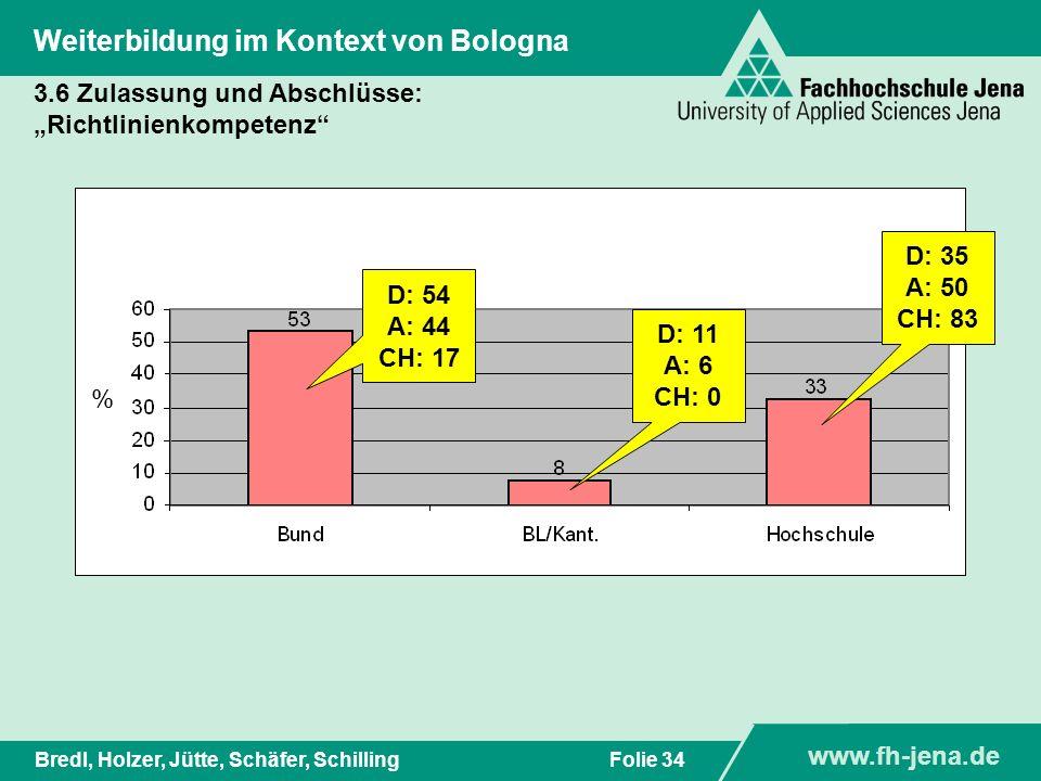 """3.6 Zulassung und Abschlüsse: """"Richtlinienkompetenz"""