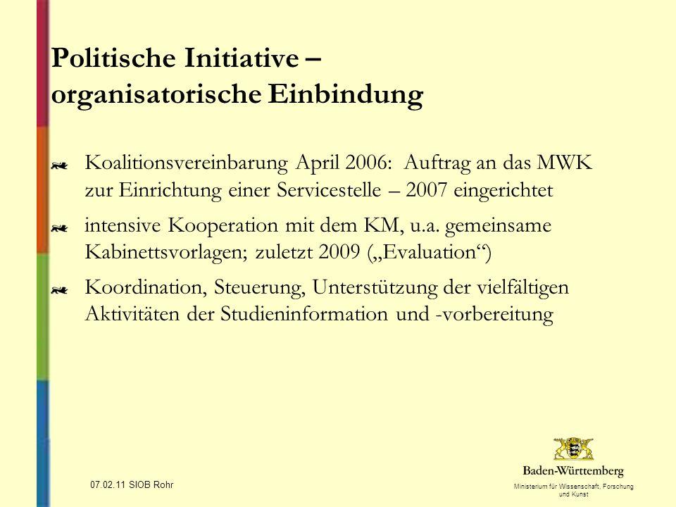Politische Initiative – organisatorische Einbindung