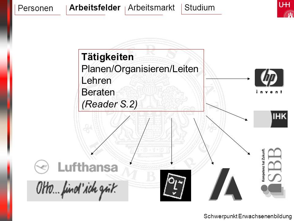 Planen/Organisieren/Leiten Lehren Beraten (Reader S.2)