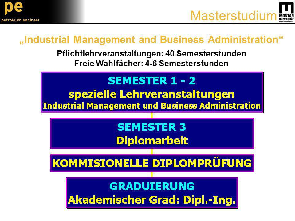 "Masterstudium ""Industrial Management and Business Administration"
