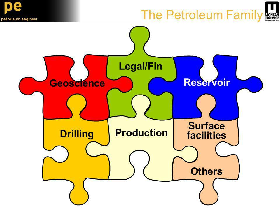The Petroleum Family Legal/Fin Production Drilling Geoscience