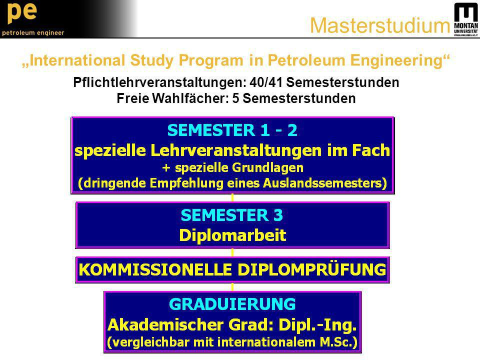 "Masterstudium ""International Study Program in Petroleum Engineering"