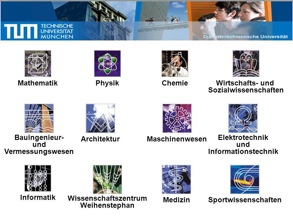 Sozialwissenschaften Wissenschaftszentrum