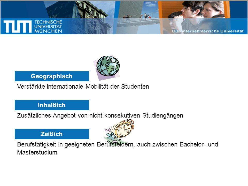 Geographisch Verstärkte internationale Mobilität der Studenten. Inhaltlich. Zusätzliches Angebot von nicht-konsekutiven Studiengängen.