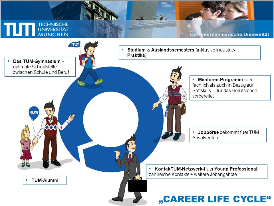 Studium & Auslandssemesters (inklusive Industrie- Praktika)