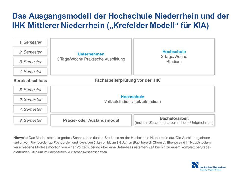 """Das Ausgangsmodell der Hochschule Niederrhein und der IHK Mittlerer Niederrhein (""""Krefelder Modell für KIA)"""