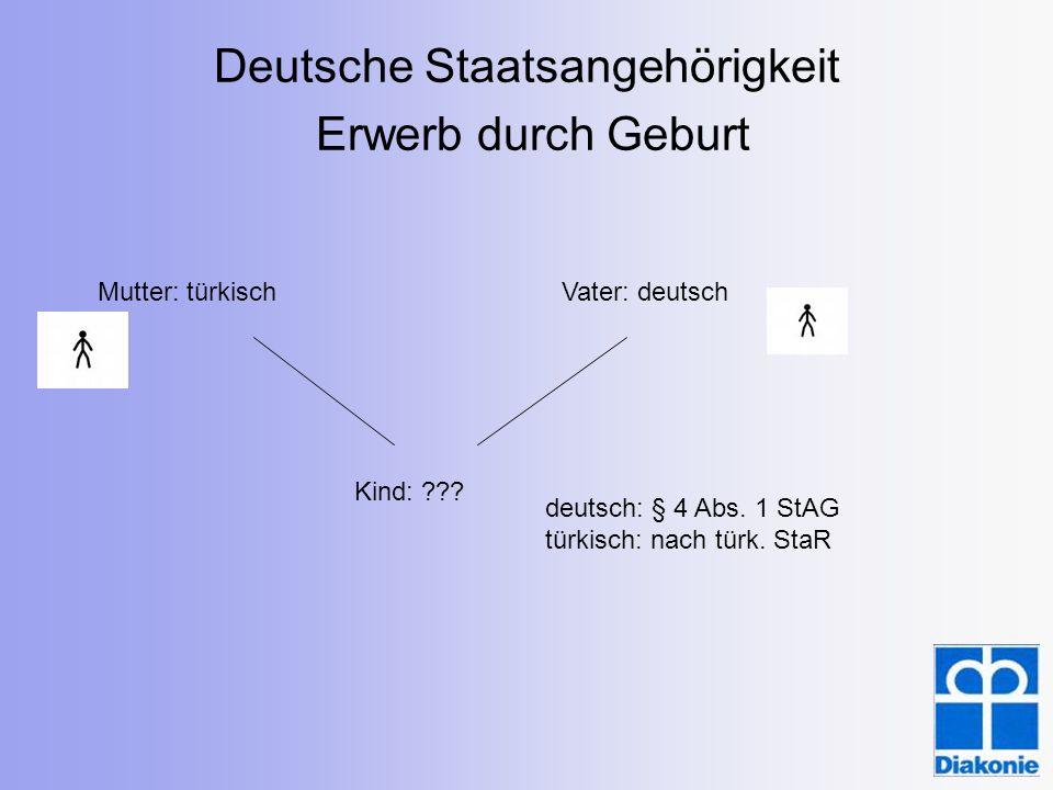 Deutsche Staatsangehörigkeit Erwerb durch Geburt