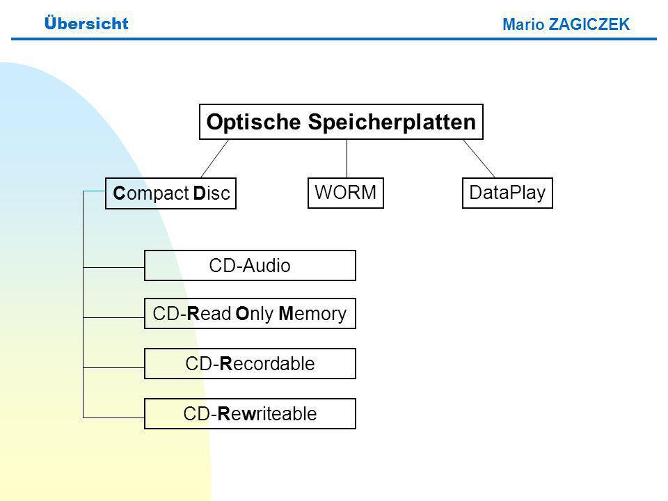 Optische Speicherplatten
