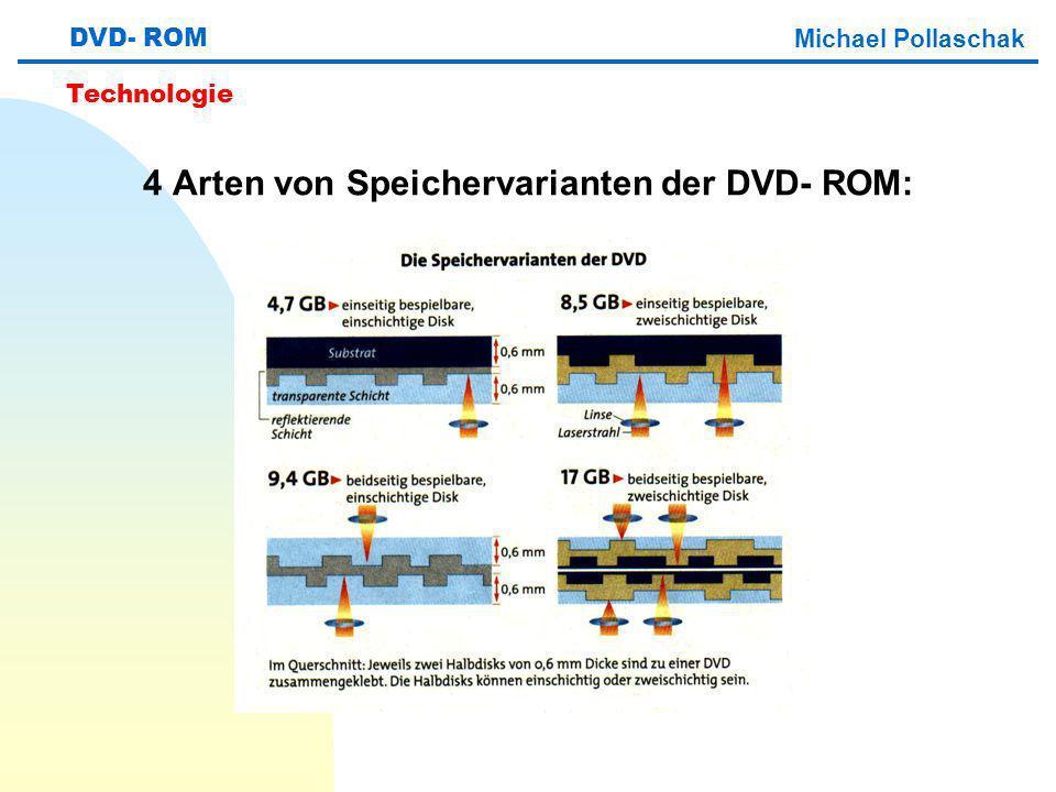 4 Arten von Speichervarianten der DVD- ROM: