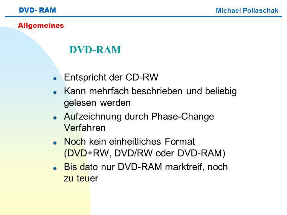 DVD-RAM Entspricht der CD-RW