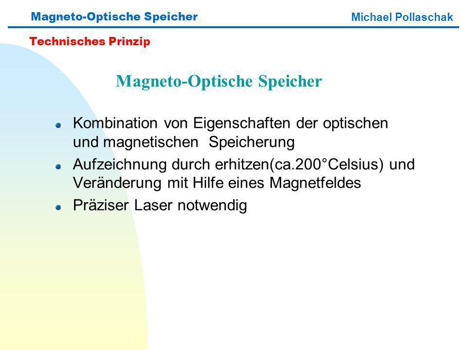 Magneto-Optische Speicher