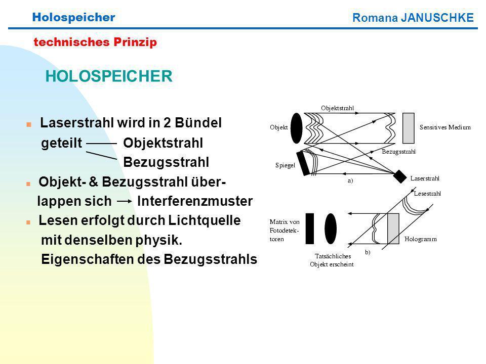 Laserstrahl wird in 2 Bündel