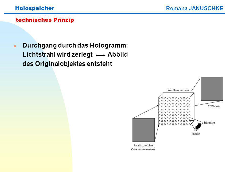 Durchgang durch das Hologramm: Lichtstrahl wird zerlegt Abbild